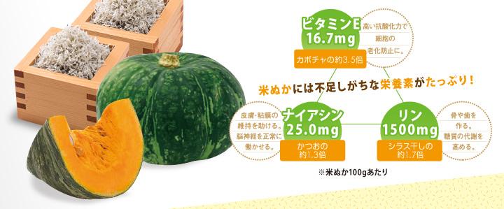 米ぬかには不足しがちな栄養素がたっぷり!