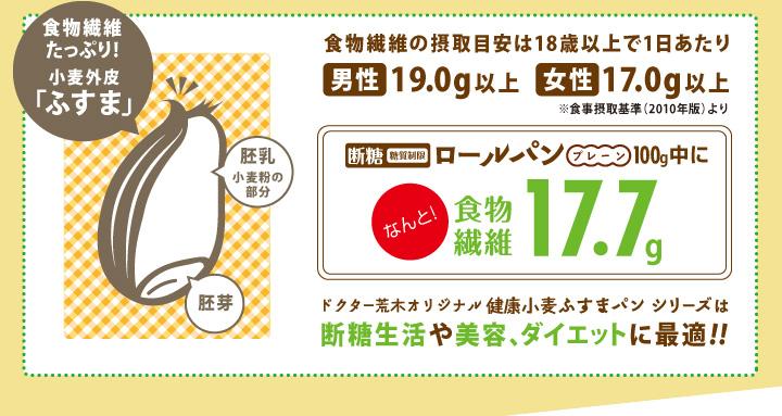 断糖(糖質制限)ロールパン(プレーン)100g中になんと!食物繊維17.7g