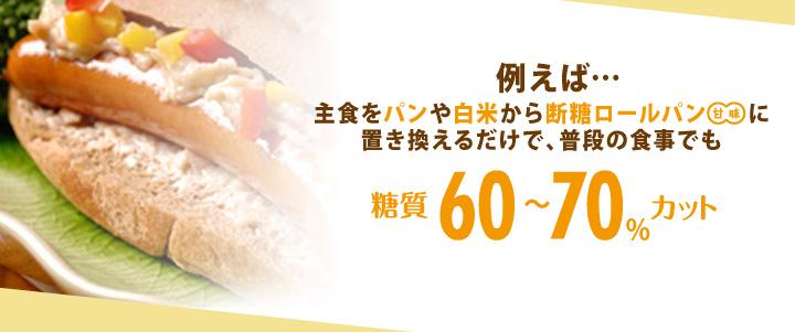 例えば・・・主食をパンや白米から断糖ロールパン(甘味)に置き換えるだけで、普段の食事でも糖質60~70%カット