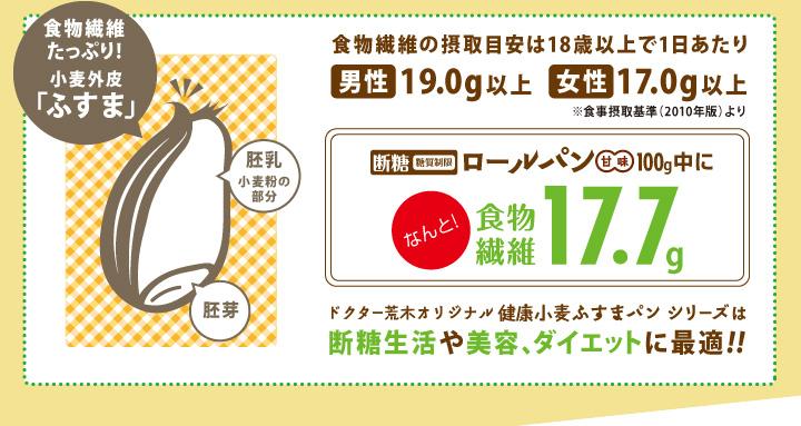 断糖(糖質制限)ロールパン(甘味)100g中になんと!食物繊維17.7g