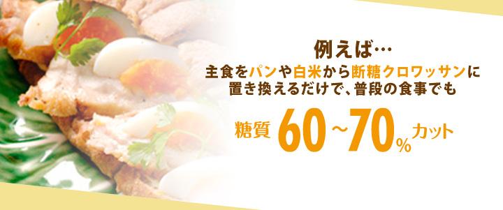 例えば・・・主食をパンや白米から断糖クロワッサンに置き換えるだけで、普段の食事でも糖質60~70%カット