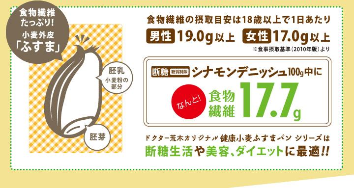 断糖(糖質制限)シナモンデニッシュ100g中になんと!食物繊維17.7g