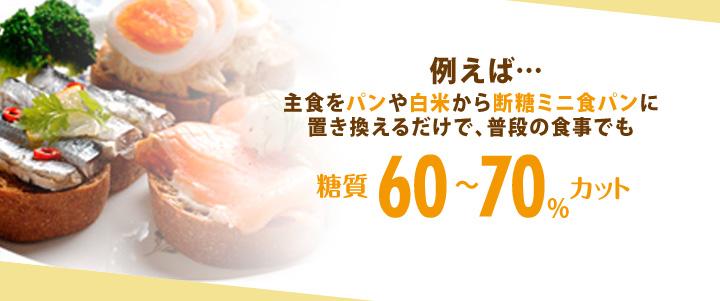 例えば・・・主食をパンや白米から断糖ミニ食パンに置き換えるだけで、普段の食事でも糖質60~70%カット