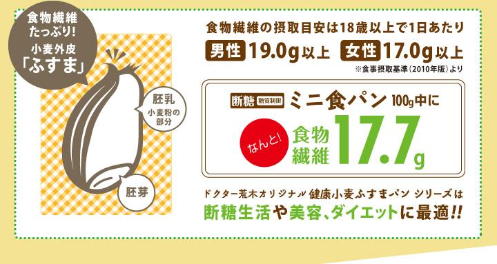断糖(糖質制限)ミニ食パン100g中になんと!食物繊維17.7g