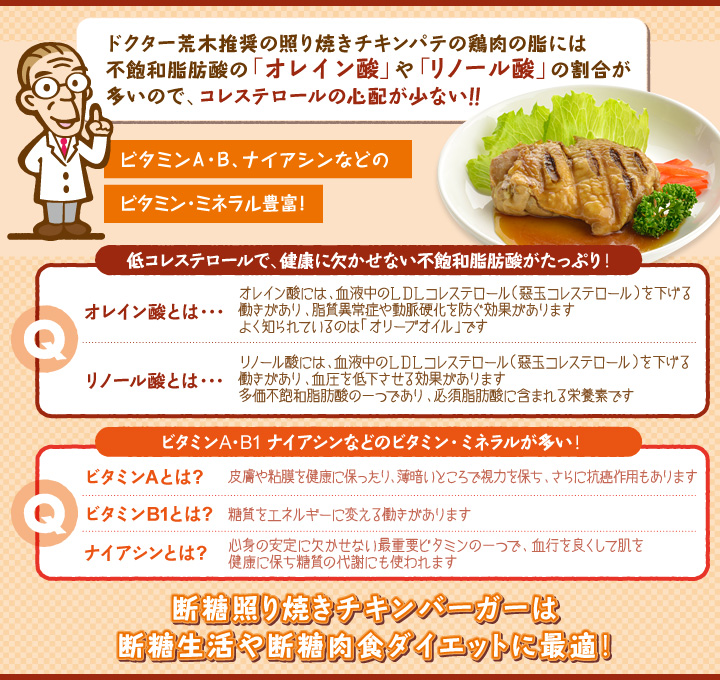 ドクター荒木推奨の照り焼きチキンパテの鶏肉の脂には不飽和脂肪酸の「オレイン酸」や「リノール酸」の割合が多いので、コレステロールの心配が少ない!!