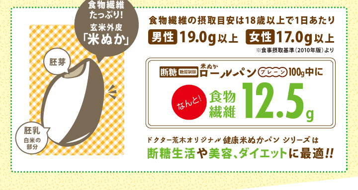 断糖(糖質制限)米ぬかロールパン(プレーン)100g中になんと!食物繊維12.5g