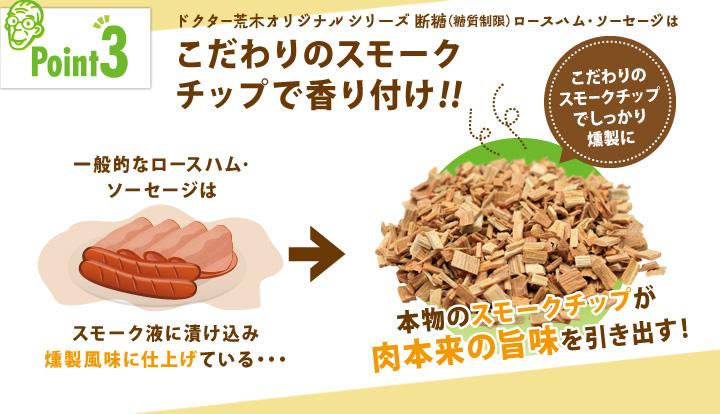 「ポイント3」ドクター荒木オリジナルシリーズ断糖(糖質制限)ロースハム・ソーセージはこだわりのスモークチップで香り付け!!