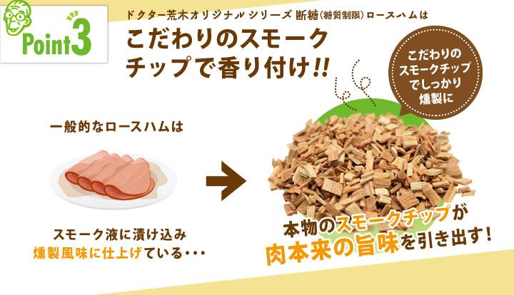 「ポイント3」ドクター荒木オリジナルシリーズ断糖(糖質制限)ロースハムはこだわりのスモークチップで香り付け!!