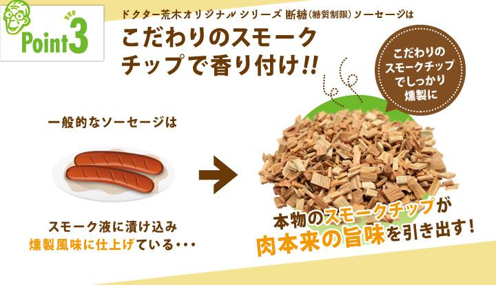 「ポイント3」ドクター荒木オリジナルシリーズ断糖(糖質制限)ソーセージはこだわりのスモークチップで香り付け!!