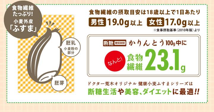 ドクター荒木オリジナル健康小麦ふすまシリーズ断糖生活や美容、ダイエットに最適!!