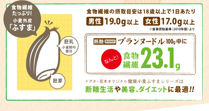 ドクター荒木オリジナル健康小麦ふすまシリーズは断糖生活や美容、ダイエットに最適!!