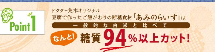 「ポイント1」ドクター荒木オリジナル豆腐で作ったご飯がわりの断糖食材「あみのらいす」は一般的な白米と比べてなんと!糖質94%以上カット!