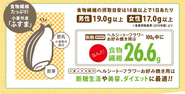 小麦ふすま粉のヘルシートーフラワーお好み焼き用は断糖生活や美容、ダイエットに最適!!