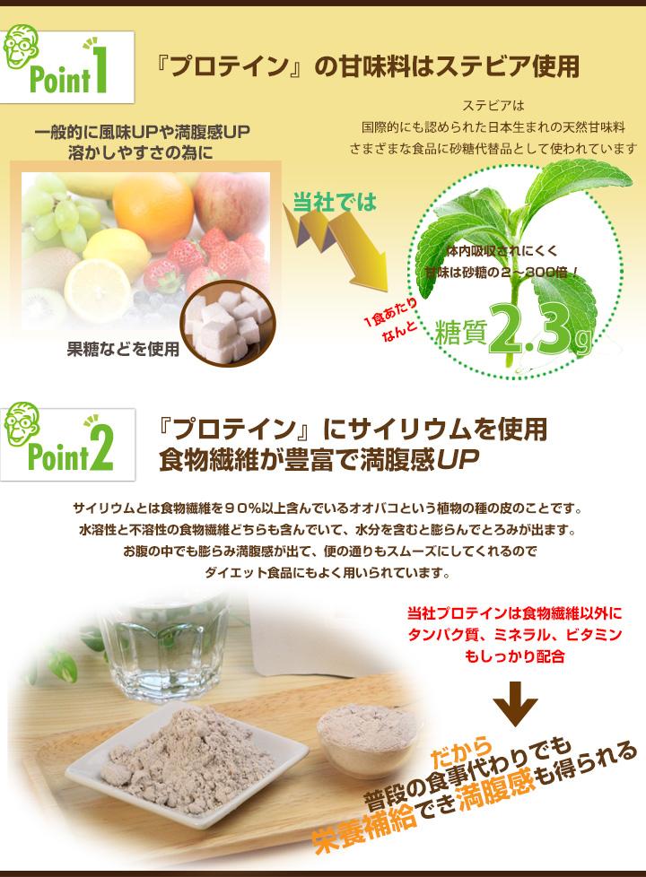 ドクター荒木推奨の調味料 プロテイン(商品説明)